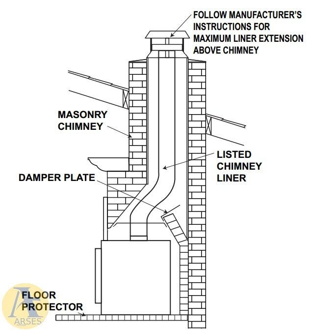 نقشه ساخت شومینه