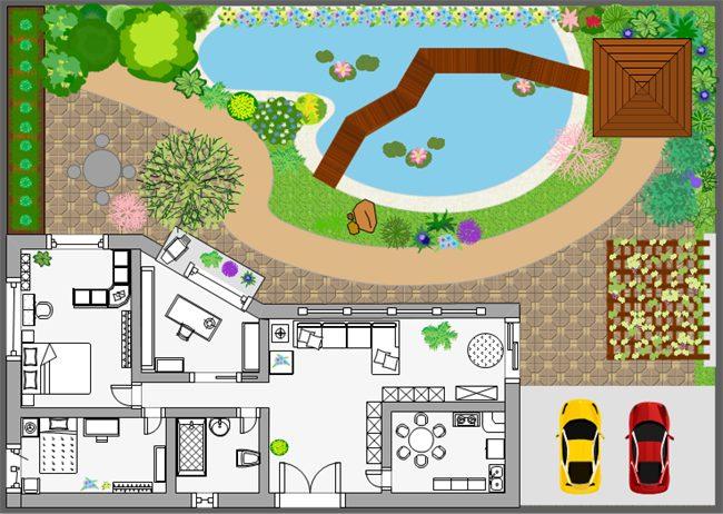 طراحی پلان محوطه سازی باغ