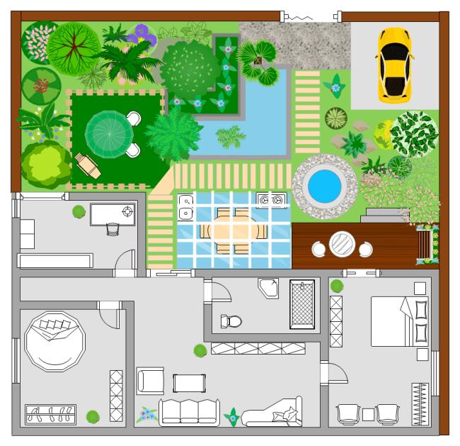 الگو پلان محوطه سازی باغ