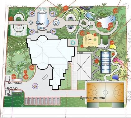 پلان محوطه سازی ویلا